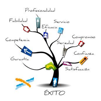 mediacion_empresarial_madrid